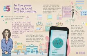 IBM: 5 in 5 - Einzelhandel